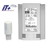 Meteostanice WS8035 (TX21IT+)
