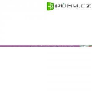 Kabel pro sběrnicový systém LappKabel Unitronic, 2170853, 1 x 2 x 0,64 mm²