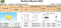 LED SMD 0805 bílá difůzní 600mCd/30mA 140°