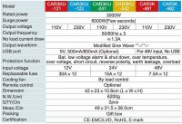 Měnič 12V/230V 3000W,modifikovaná sinus, CARSPA