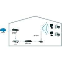 Wlan Omni anténa, 7 dBi, 2,4 GHz, LevelOne OAN-1070