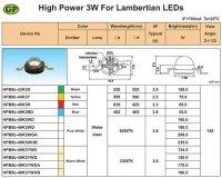 LED 3W bílá,235lm/700mA,120° 3,8V 7,9x5,4mm