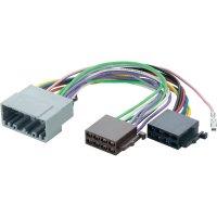 ISO adaptér pro modely Chrysler od 2001