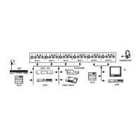 Audio/video přepínací pult BT-942, 4 vstupy, 345 x 40 mm
