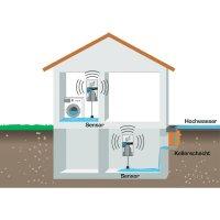 Detektor hladiny vody SHT 240 Schabus, 300240, externí senzor, 230 V, >90 dB