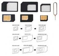 Adapter SIM karet 4v1 z nanoSIM na microSIM a miniSIM