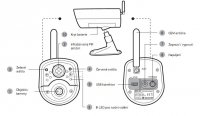 GSM bezpečnostní kamera EYE-02 (i pro venkovní použití)