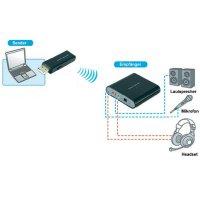 USB audio set, bezdrátový přenos, 2,4 GHz