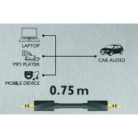 Připojovací kabel Sound & Image, jack zástr. 3.5 mm/jack zástr. 3.5 mm, 0,75 m