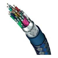 HDMI kabel s ethernetem, vidlice ⇒ vidlice, 1 m, černý, Inakustik