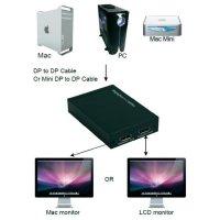Rozbočovač Renkforce DisplayPort Spiltter 1 - 2, 2560 x 1600 px