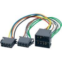 ISO adaptér pro modely Citroen, Mercedes, Opel, Peugeot, Renault