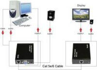 VGA + audio prodloužení přes síťový kabel s funkcí loop, 50 m