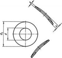 Pružné podložky TOOLCRAFT A2,6 D137-A2 194664, DIN 137, vnitřní Ø: 2.8 mm, vnější Ø: 5.5 mm, 100 ks
