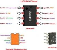 UC3843BN PVVM pro spínaný zdroj 500kHz DIL8