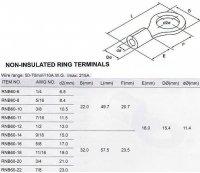 Oko kabelové 13mm,kabel 50-70mm2 (RNB 60-12)