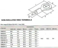 Oko kabelové 13mm,kabel 35-50mm2 (RNBL 38-12)