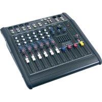Výkonový mixážní pult Omnitronic LS-822A