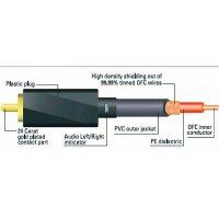 Připojovací kabel Sound & Image, cinch zástr./cinch zástr., šedý/černý, 3 m