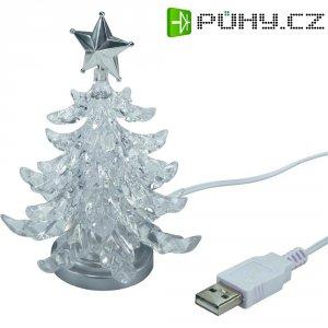 USB stromeček