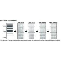 Mini duplikátor pevných disků Carry HDD