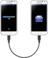 Kabel microUSB OTG Mirror 0,15 cm + adaptér microUSB ⇔ miniUSB, microUSB ⇔ USB