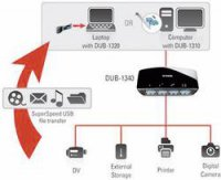 USB 3.0 hub D-Link DUB-1340/E DUB-1340/E, 4 porty, 72 mm, černá