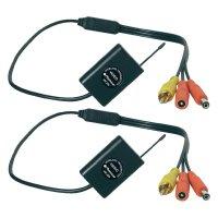 Bezdrátový vysílač video-signálu Phonocar