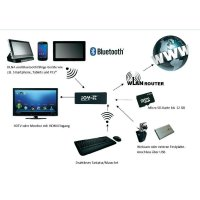 HDMI smart TV a mini PC Joy-it , Android 4.0, 2x 1,4 GHz