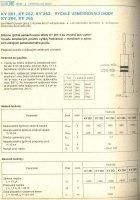 KY262 dioda rychlá 400V/1,5A 500ns DO27C