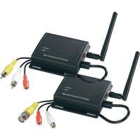 Sada bezdrátového vysílače s přijímačem 2,4 GHz, 720 x 480 px