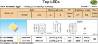 LED SMD 3528 PLCC bílá teplá 880mCd/20mA 120°
