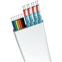 Plochý HDMI kabel s eth. vidlice ⇒ vidlice, 0,75 m, bílý, Inakustik