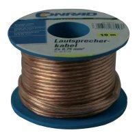Balený reproduktorový kabel, průřez 2 x 0,75 mm²