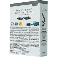 HDMI kabel s ethernetem, vidlice ⇒ vidlice, 15 m, černý, Inakustik