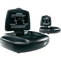 Systém bezdrátového přenosu AV signálu SpeaKa, 2,4 GHz
