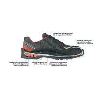 Pracovní obuv Steitz Secura EC 200 Vitality, vel. 45