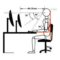 Držák monitoru Xergo Swivel pro 3 monitory, tři ramena pohyblivá