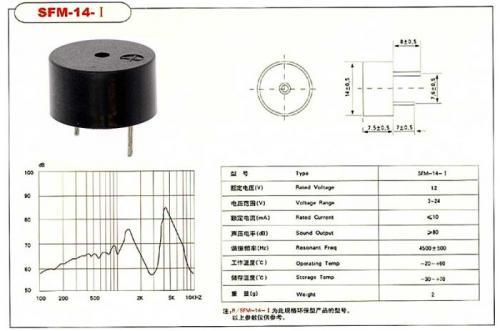 Piezobzučák 14mm,napájení 3-24V/10mA