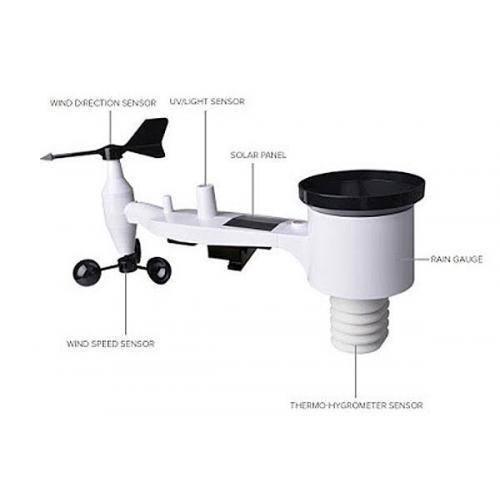Senzor WH69 - 7 v 1 k meteostanicím a wifi bráně GW1000